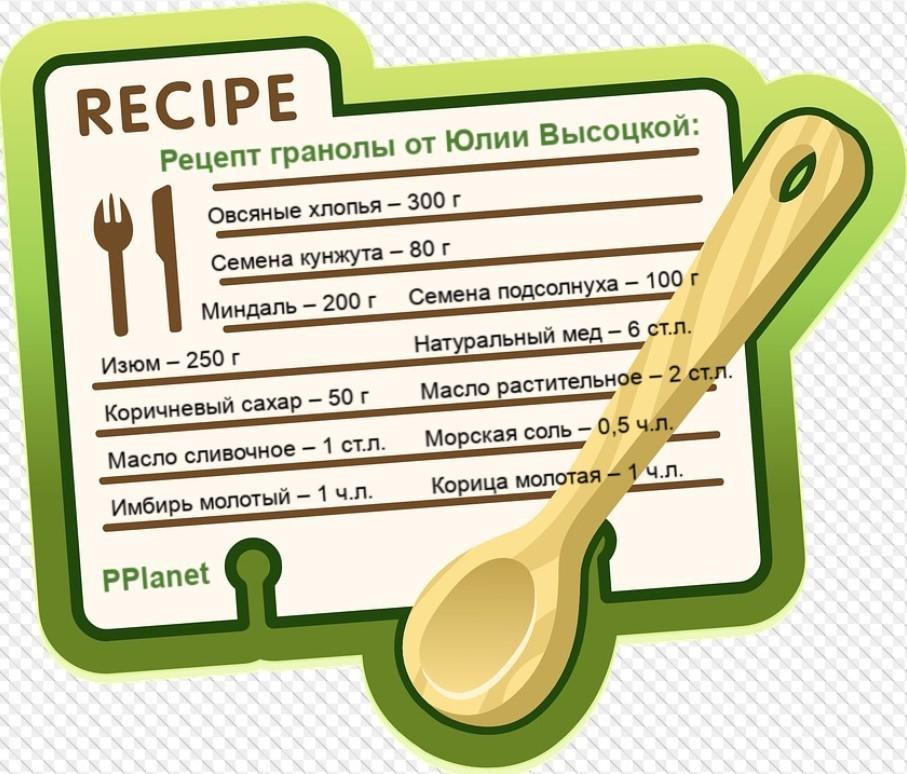 Рецепт гранолы от Юлии Высоцкой