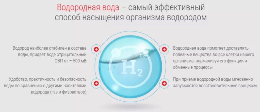 Польза водородной воды
